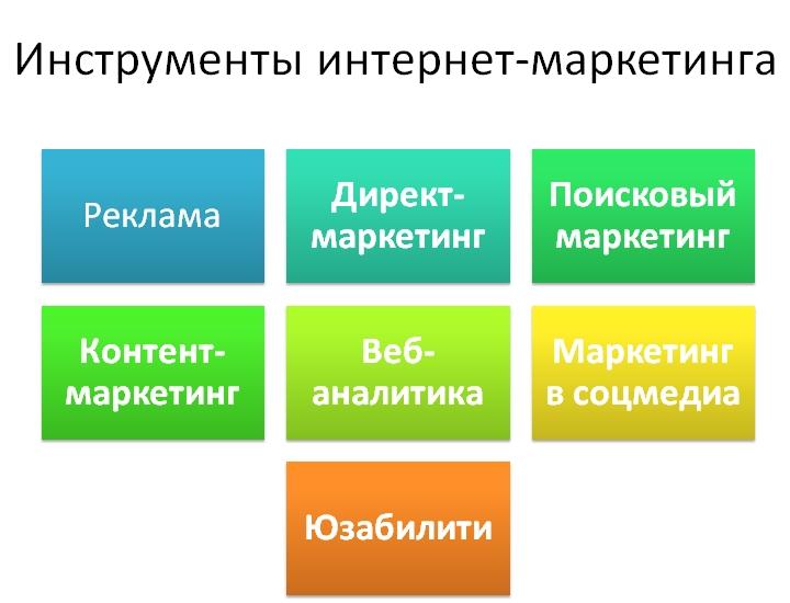 internet_marketing__7