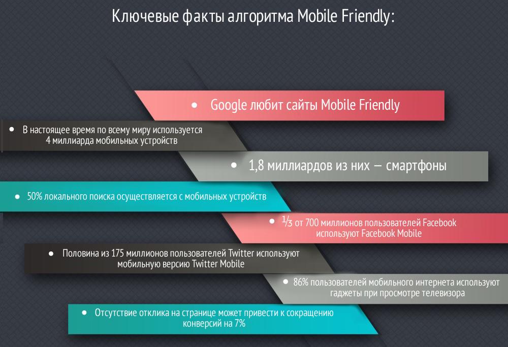 Mobile-SEO